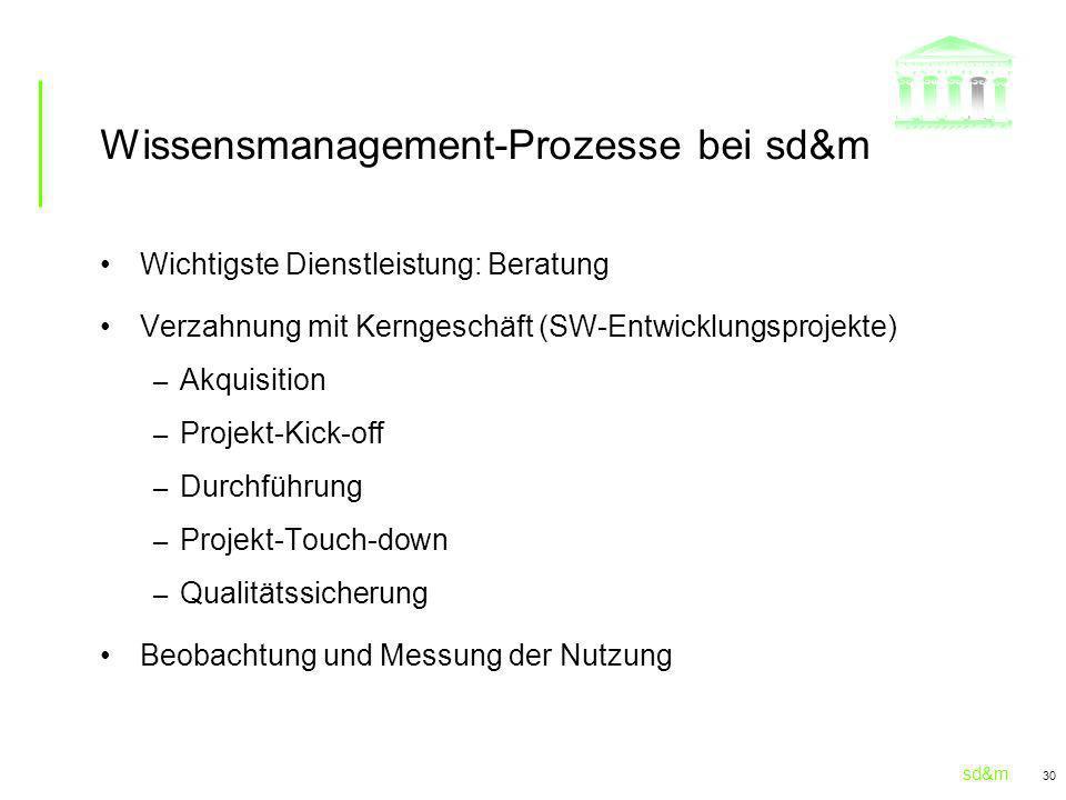 sd&m 30 Wissensmanagement-Prozesse bei sd&m Wichtigste Dienstleistung: Beratung Verzahnung mit Kerngeschäft (SW-Entwicklungsprojekte) – Akquisition – Projekt-Kick-off – Durchführung – Projekt-Touch-down – Qualitätssicherung Beobachtung und Messung der Nutzung