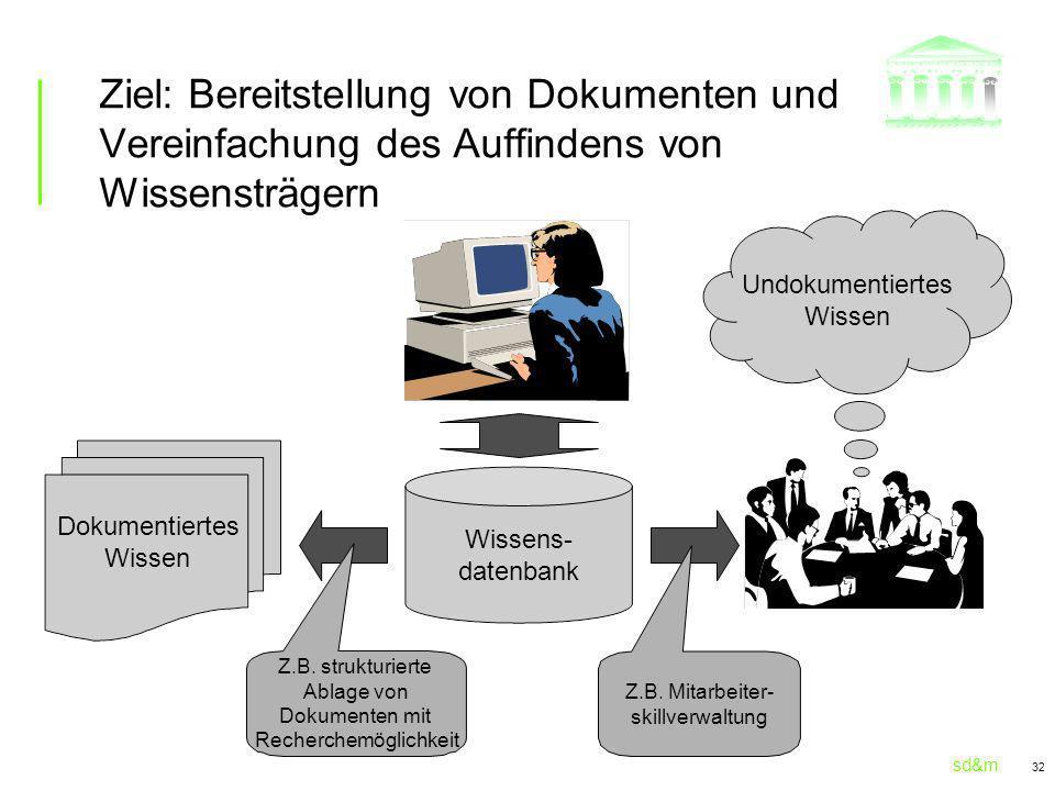 sd&m 32 Ziel: Bereitstellung von Dokumenten und Vereinfachung des Auffindens von Wissensträgern Undokumentiertes Wissen Wissens- datenbank Dokumentiertes Wissen Z.B.