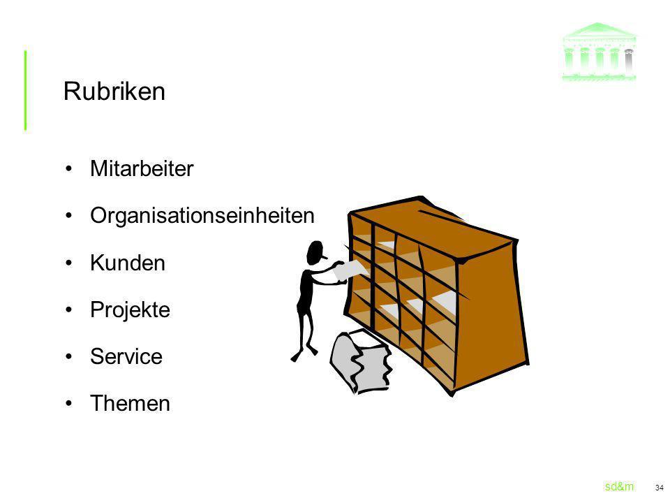 sd&m 34 Rubriken Mitarbeiter Organisationseinheiten Kunden Projekte Service Themen