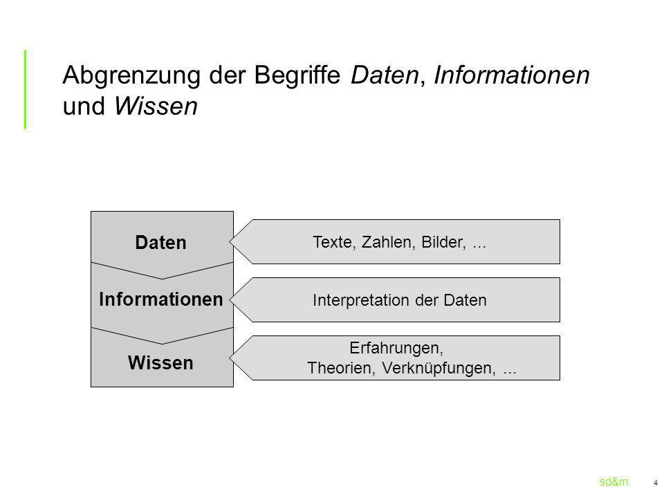 sd&m 4 Abgrenzung der Begriffe Daten, Informationen und Wissen Daten Informationen Wissen Texte, Zahlen, Bilder,... Interpretation der Daten Erfahrung