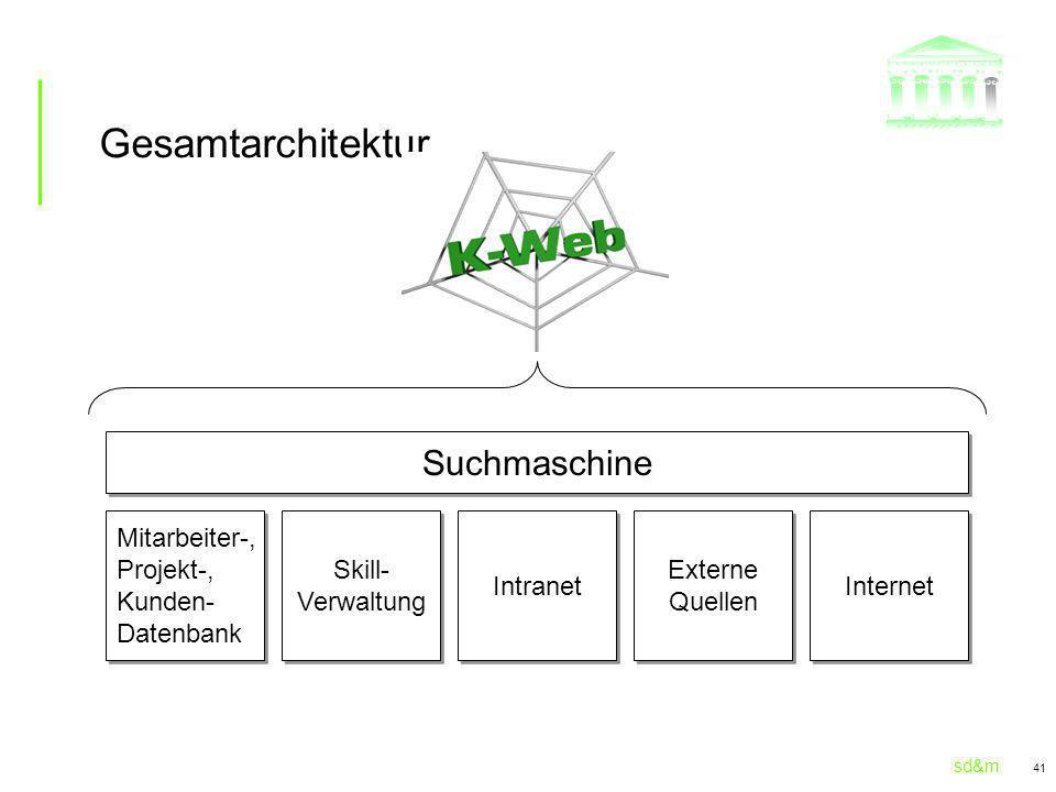 sd&m 41 Gesamtarchitektur Suchmaschine Internet Externe Quellen Intranet Skill- Verwaltung Mitarbeiter-, Projekt-, Kunden- Datenbank