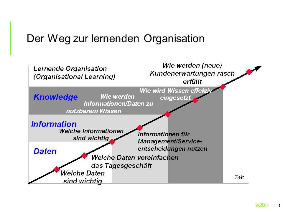 sd&m 6 Der Weg zur lernenden Organisation