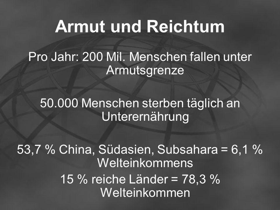 Armut und Reichtum Pro Jahr: 200 Mil. Menschen fallen unter Armutsgrenze 50.000 Menschen sterben täglich an Unterernährung 53,7 % China, Südasien, Sub