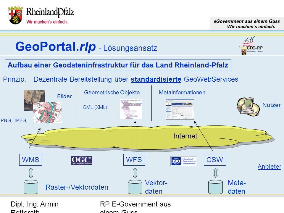 RP E-Government aus einem Guss Dipl. Ing. Armin Retterath, LVermGeo – KGSt. GDI-RP - Seite 10 GeoPortal.rlp - Lösungsansatz Dezentrale Bereitstellung