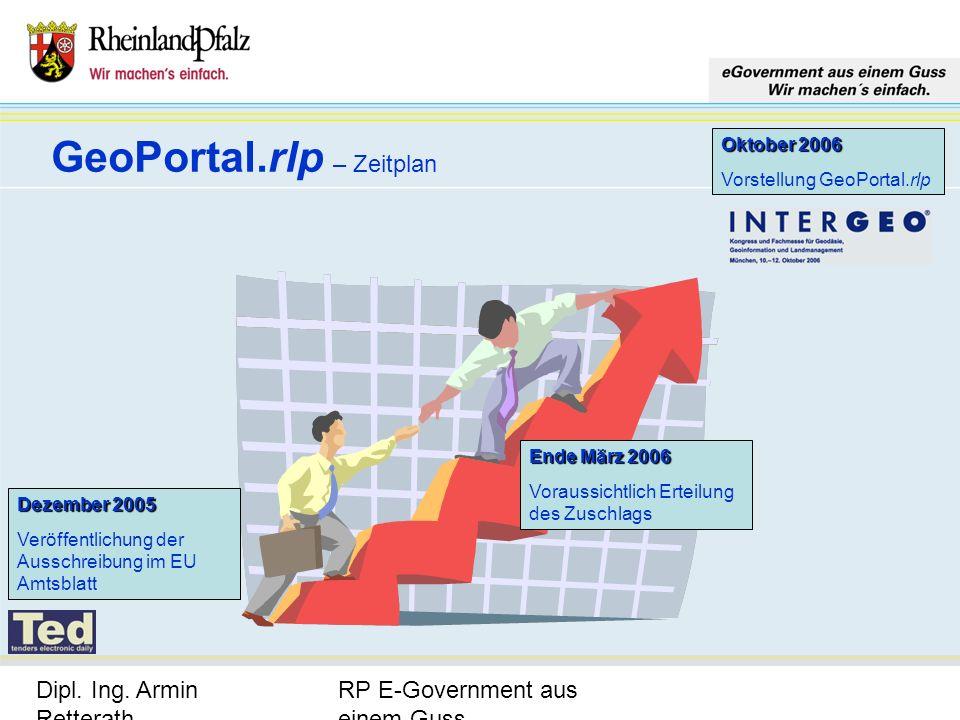 RP E-Government aus einem Guss Dipl. Ing. Armin Retterath, LVermGeo – KGSt. GDI-RP - Seite 24 GeoPortal.rlp – Zeitplan Dezember 2005 Veröffentlichung