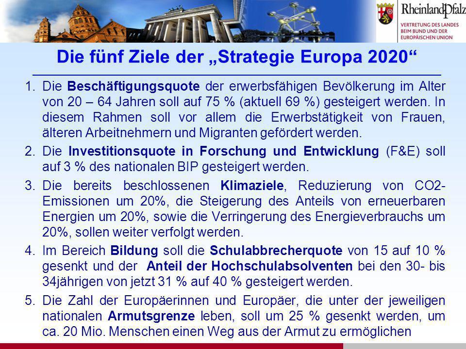 Die fünf Ziele der Strategie Europa 2020 _______________________________________________________________________________________________ 1.Die Beschäf