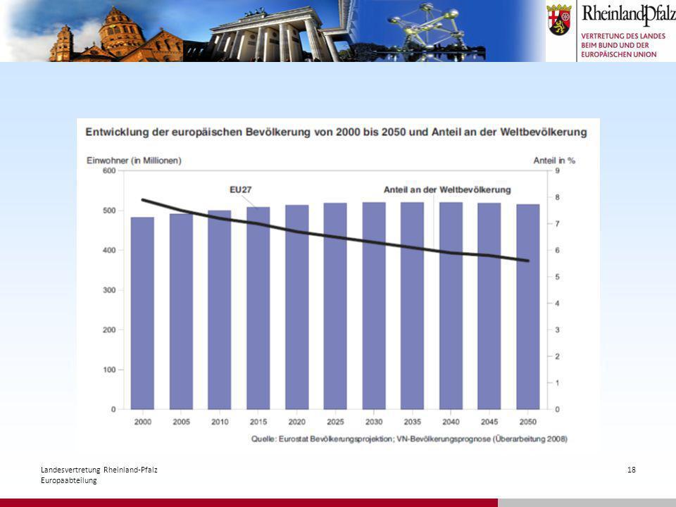 18Landesvertretung Rheinland-Pfalz Europaabteilung