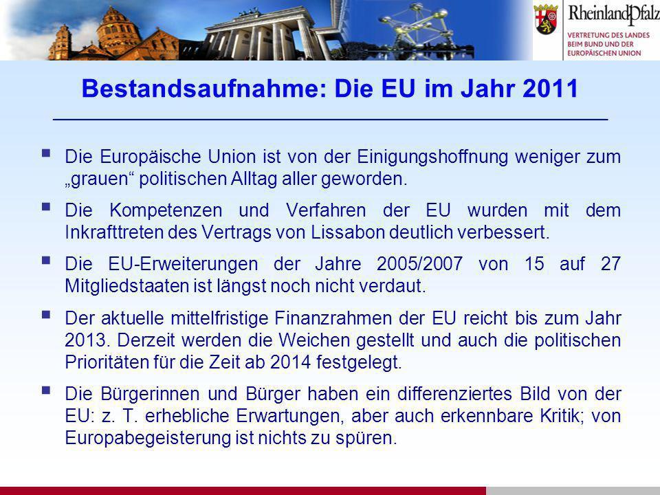 Bestandsaufnahme: Die EU im Jahr 2011 ____________________________________________________________________ Einige Fakten: Die Teilnahme an Europawahlen ist seit 1979 rückläufig.
