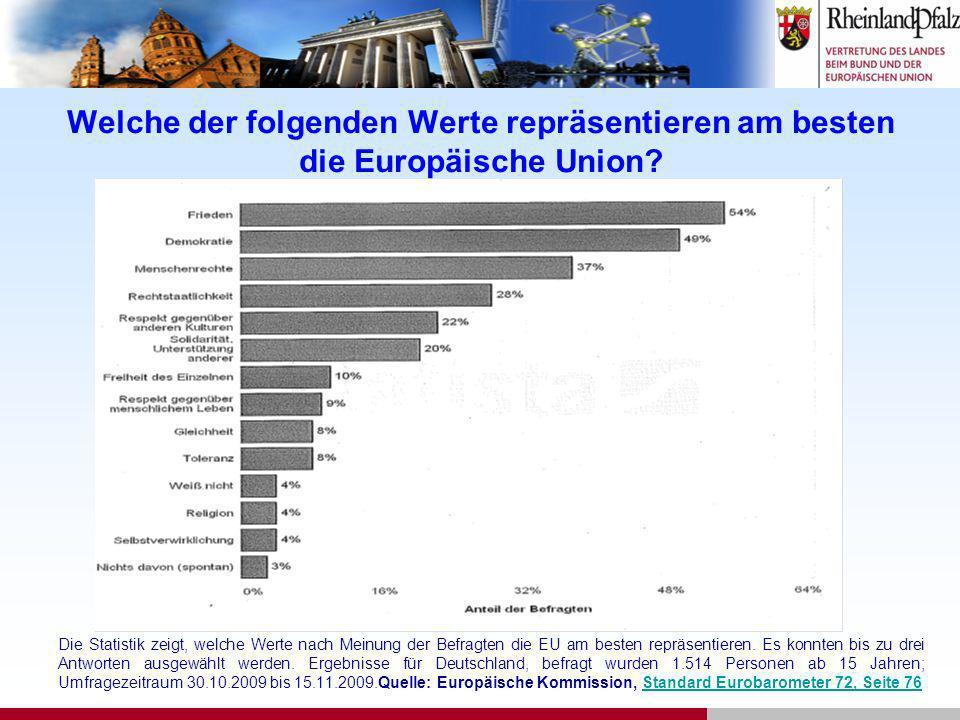 15Landesvertretung Rheinland-Pfalz Europaabteilung
