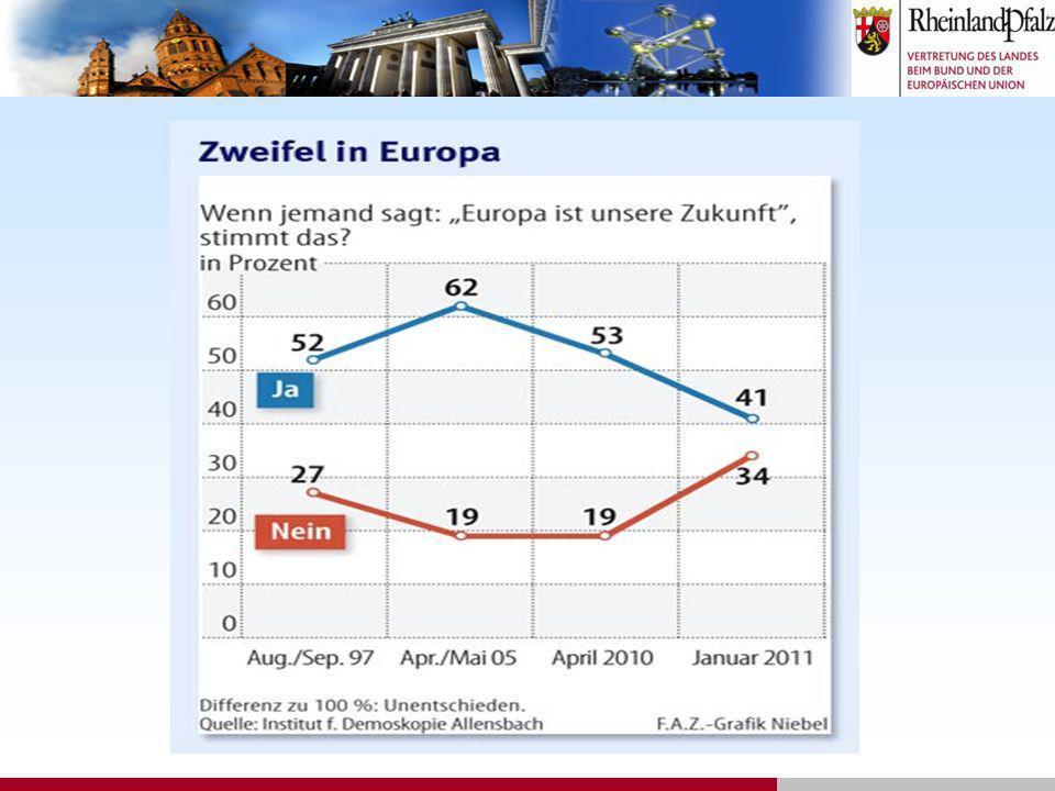 . 7Landesvertretung Rheinland-Pfalz Europaabteilung
