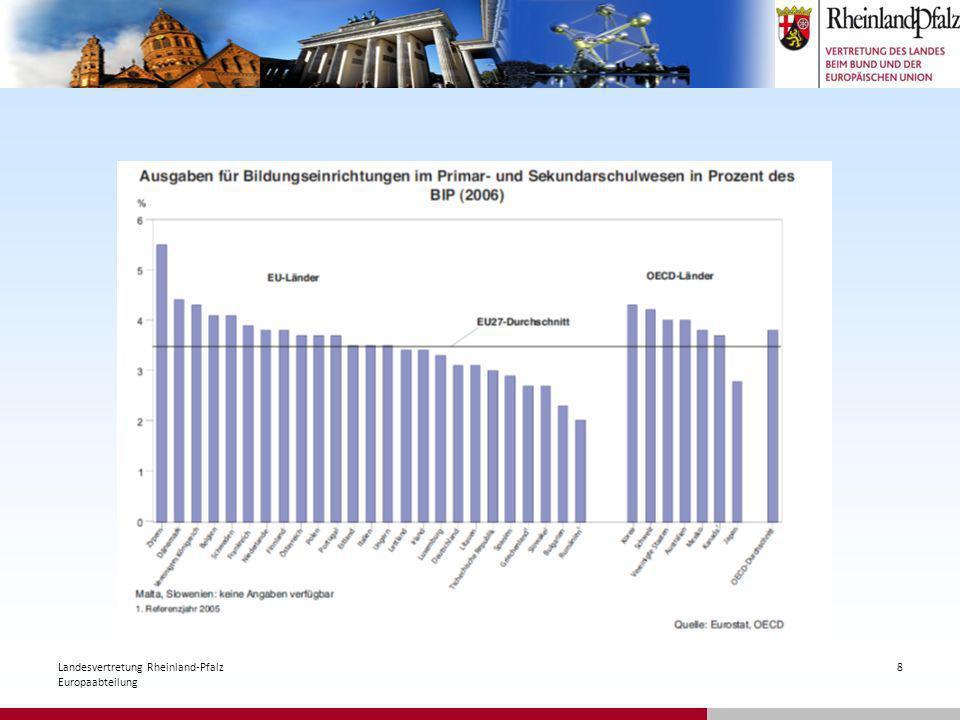 19Landesvertretung Rheinland-Pfalz Europaabteilung