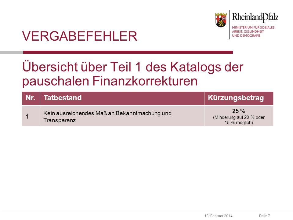 Folie 712. Februar 2014 Nr.TatbestandKürzungsbetrag 1 Kein ausreichendes Maß an Bekanntmachung und Transparenz 25 % (Minderung auf 20 % oder 15 % mögl