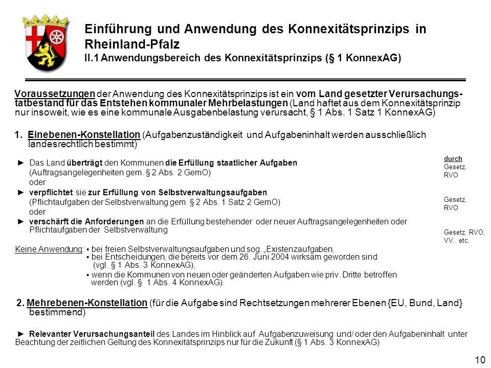 10 Voraussetzungen der Anwendung des Konnexitätsprinzips ist ein vom Land gesetzter Verursachungs- tatbestand für das Entstehen kommunaler Mehrbelastungen (Land haftet aus dem Konnexitätsprinzip nur insoweit, wie es eine kommunale Ausgabenbelastung verursacht, § 1 Abs.
