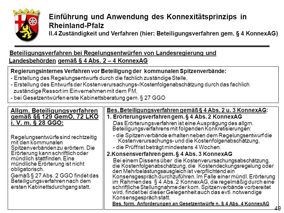 49 Allgm.Beteiligungsverfahren gemäß §§ 129 GemO, 72 LKO i.