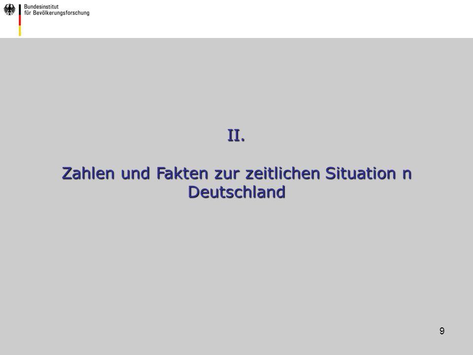 9 II. Zahlen und Fakten zur zeitlichen Situation n Deutschland