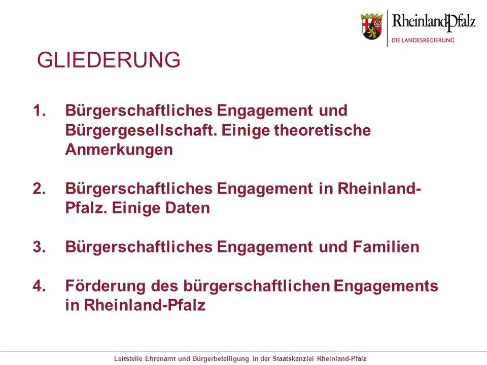 Leitstelle Ehrenamt und Bürgerbeteiligung in der Staatskanzlei Rheinland-Pfalz GLIEDERUNG 1.Bürgerschaftliches Engagement und Bürgergesellschaft. Eini