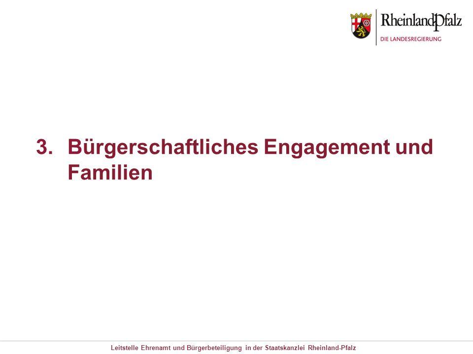 Leitstelle Ehrenamt und Bürgerbeteiligung in der Staatskanzlei Rheinland-Pfalz 3.Bürgerschaftliches Engagement und Familien