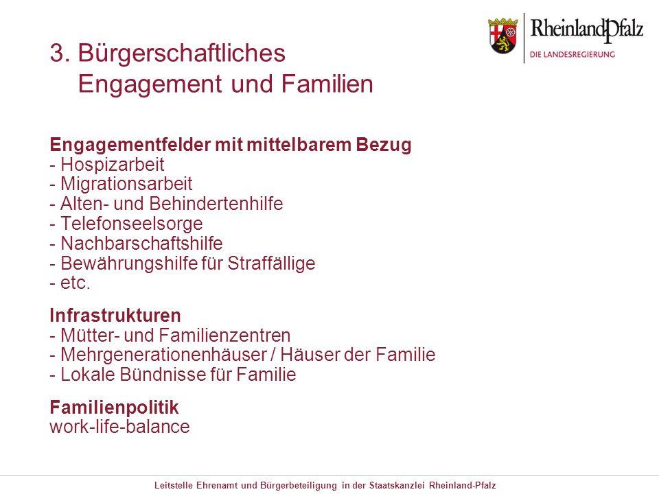 Leitstelle Ehrenamt und Bürgerbeteiligung in der Staatskanzlei Rheinland-Pfalz 3. Bürgerschaftliches Engagement und Familien Engagementfelder mit mitt