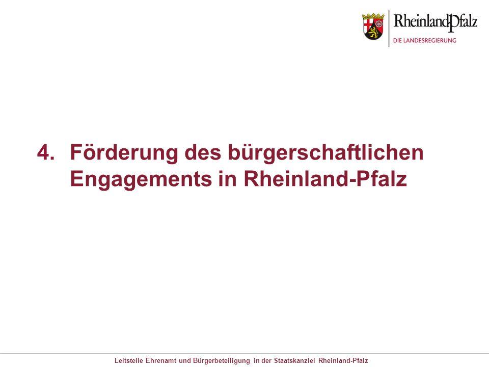 Leitstelle Ehrenamt und Bürgerbeteiligung in der Staatskanzlei Rheinland-Pfalz 4.Förderung des bürgerschaftlichen Engagements in Rheinland-Pfalz