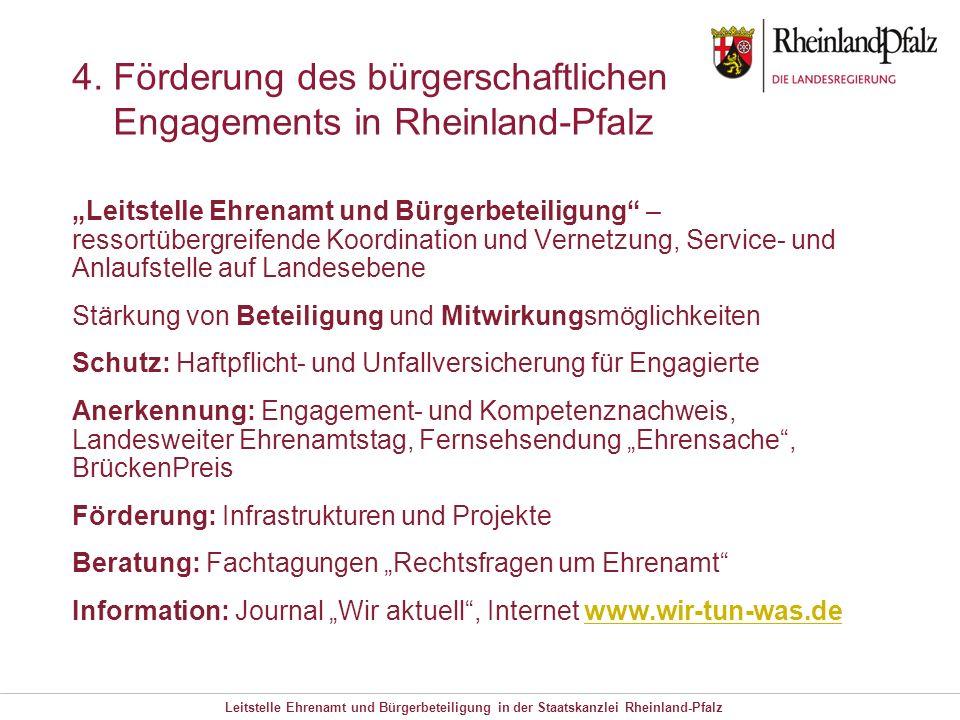 Leitstelle Ehrenamt und Bürgerbeteiligung in der Staatskanzlei Rheinland-Pfalz 4. Förderung des bürgerschaftlichen Engagements in Rheinland-Pfalz Leit