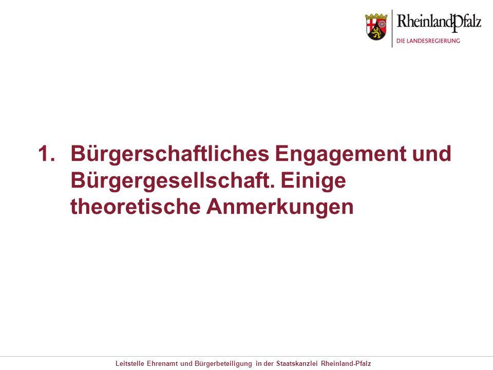 Leitstelle Ehrenamt und Bürgerbeteiligung in der Staatskanzlei Rheinland-Pfalz 1.Bürgerschaftliches Engagement und Bürgergesellschaft. Einige theoreti