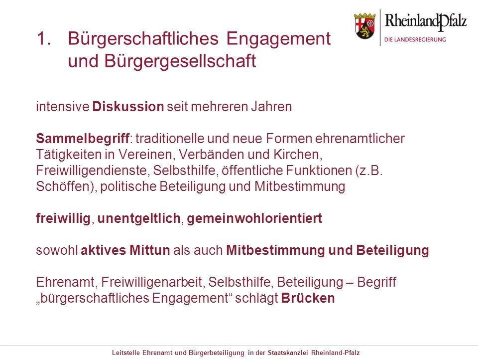 Leitstelle Ehrenamt und Bürgerbeteiligung in der Staatskanzlei Rheinland-Pfalz 1.Bürgerschaftliches Engagement und Bürgergesellschaft intensive Diskus