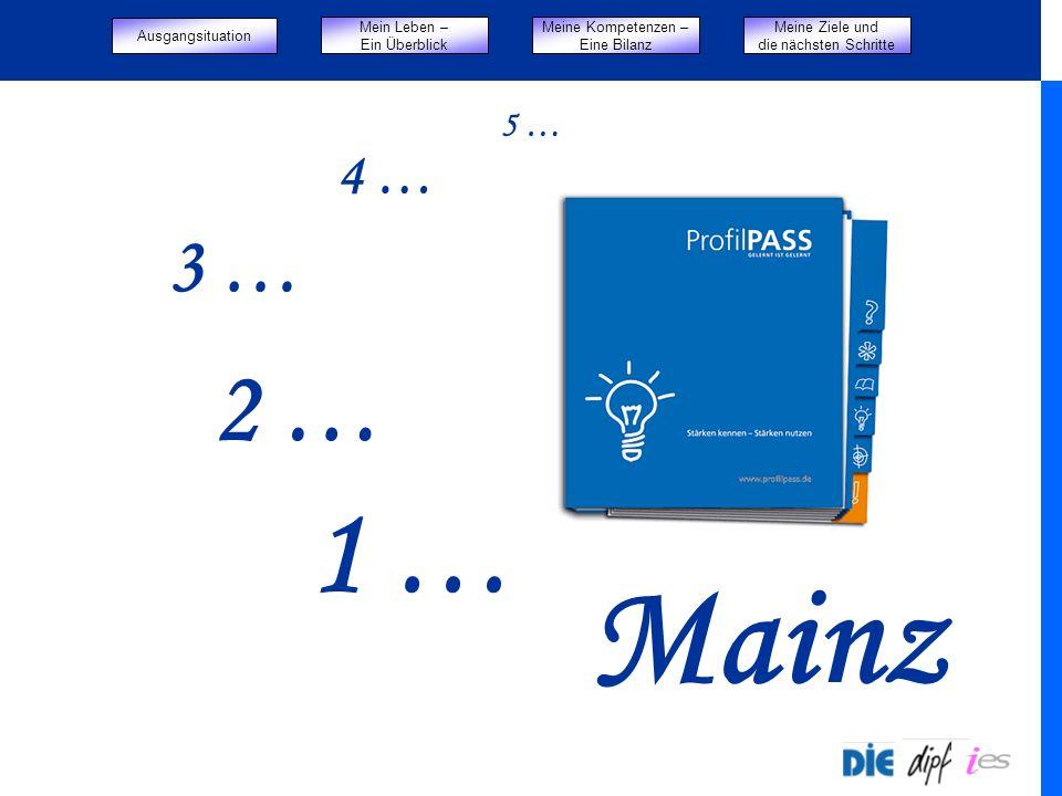 Start 5 … Mein Leben – Ein Überblick Meine Kompetenzen – Eine Bilanz Meine Ziele und die nächsten Schritte Ausgangsituation 4 … 3 … 2 … 1 … Mainz