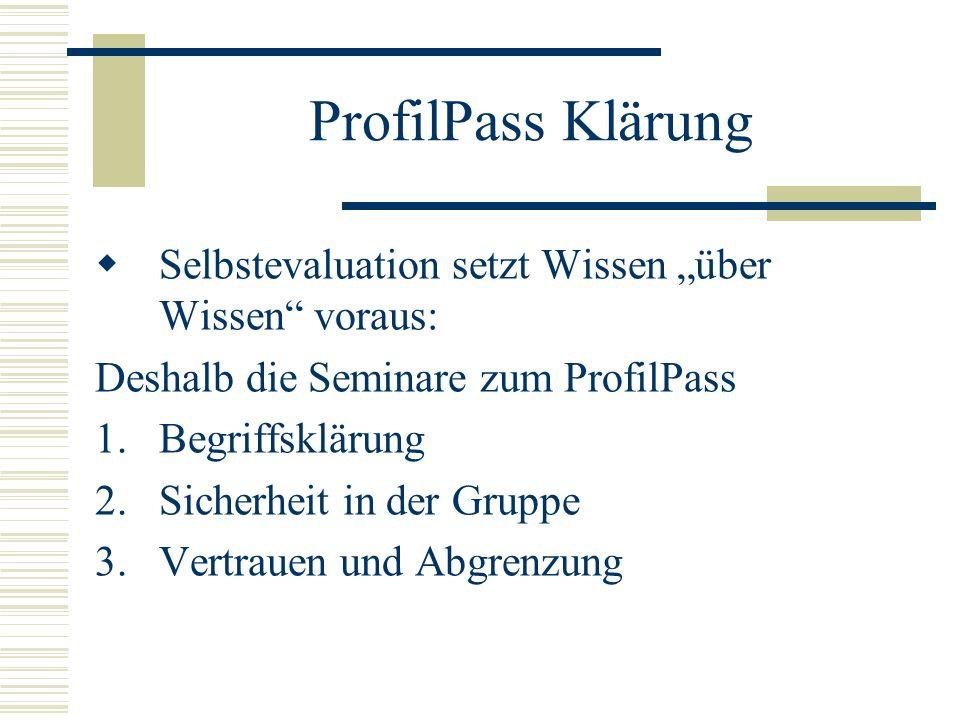 ProfilPass Klärung Selbstevaluation setzt Wissen über Wissen voraus: Deshalb die Seminare zum ProfilPass 1.Begriffsklärung 2.Sicherheit in der Gruppe 3.Vertrauen und Abgrenzung