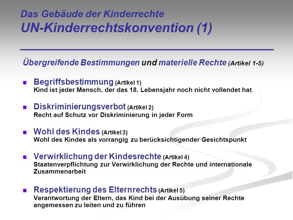Das Gebäude der Kinderrechte UN-Kinderrechtskonvention (2) ___________________________________ Materielle Rechte (Artikel 6-41) Schutzrechte (Protection) u.a.