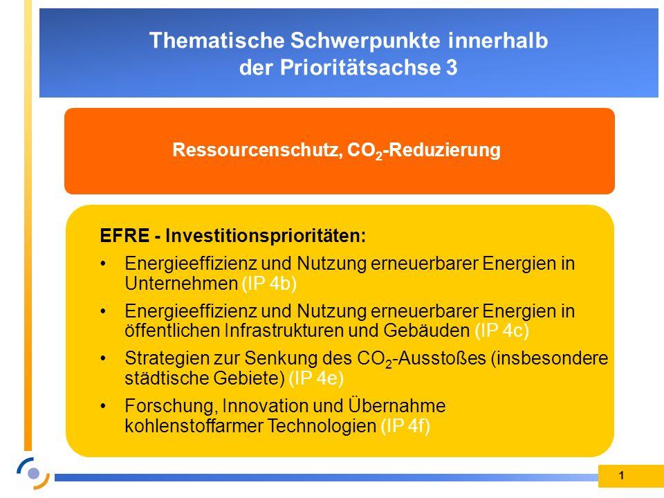 1 Thematische Schwerpunkte innerhalb der Prioritätsachse 3 Ressourcenschutz, CO 2 -Reduzierung EFRE - Investitionsprioritäten: Energieeffizienz und Nutzung erneuerbarer Energien in Unternehmen (IP 4b) Energieeffizienz und Nutzung erneuerbarer Energien in öffentlichen Infrastrukturen und Gebäuden (IP 4c) Strategien zur Senkung des CO 2 -Ausstoßes (insbesondere städtische Gebiete) (IP 4e) Forschung, Innovation und Übernahme kohlenstoffarmer Technologien (IP 4f)
