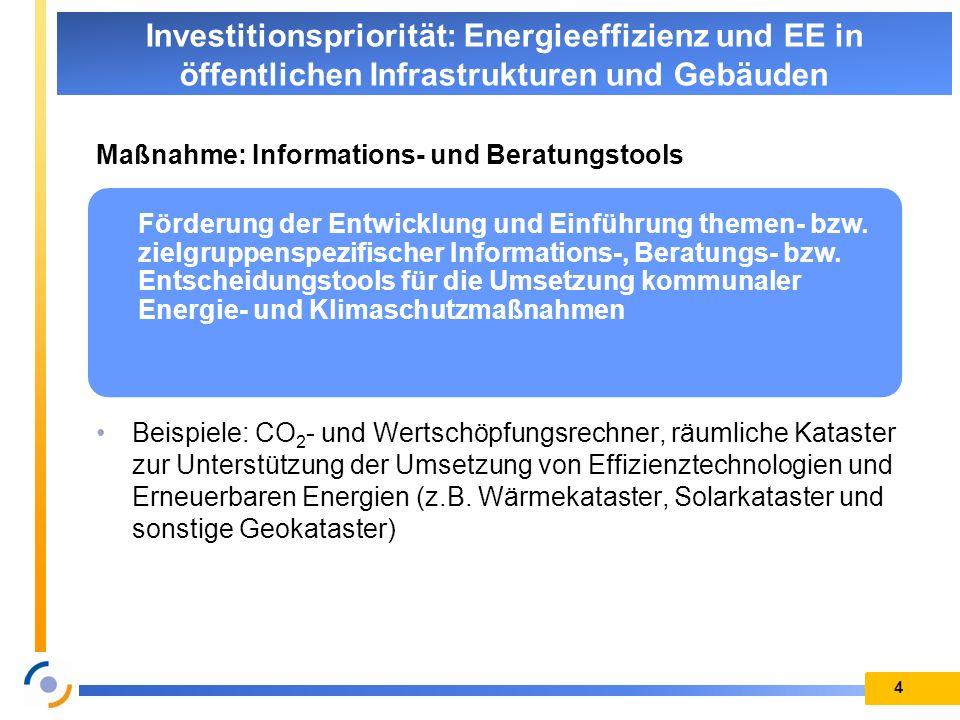 Maßnahme: Informations- und Beratungstools Beispiele: CO 2 - und Wertschöpfungsrechner, räumliche Kataster zur Unterstützung der Umsetzung von Effizienztechnologien und Erneuerbaren Energien (z.B.