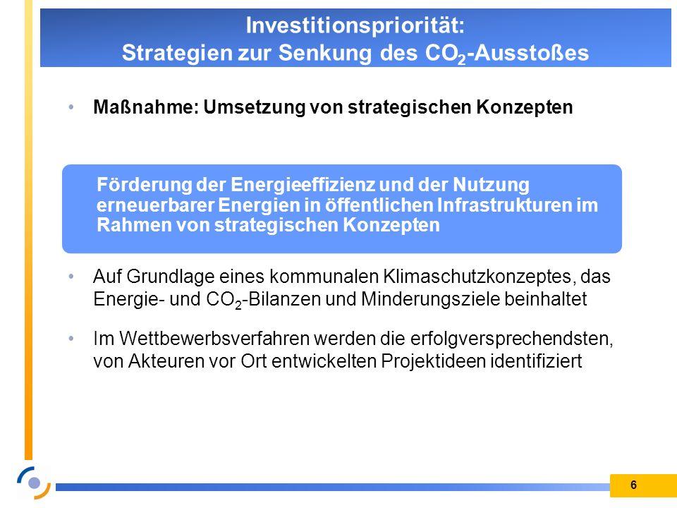 Maßnahme: Umsetzung von strategischen Konzepten Auf Grundlage eines kommunalen Klimaschutzkonzeptes, das Energie- und CO 2 -Bilanzen und Minderungsziele beinhaltet Im Wettbewerbsverfahren werden die erfolgversprechendsten, von Akteuren vor Ort entwickelten Projektideen identifiziert 6 Investitionspriorität: Strategien zur Senkung des CO 2 -Ausstoßes Förderung der Energieeffizienz und der Nutzung erneuerbarer Energien in öffentlichen Infrastrukturen im Rahmen von strategischen Konzepten