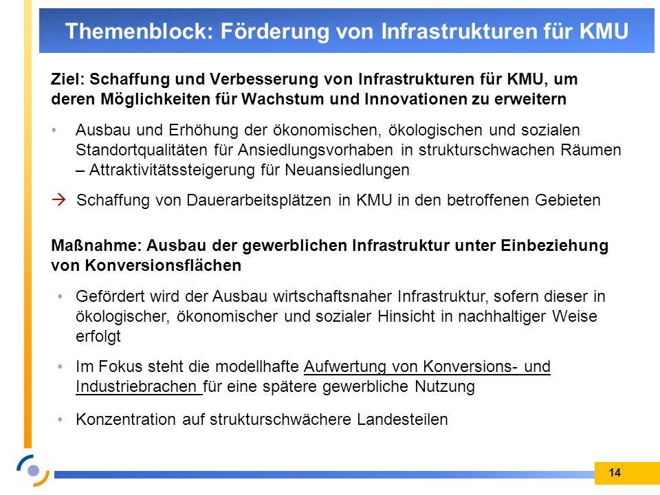 14 Themenblock: Förderung von Infrastrukturen für KMU Ziel: Schaffung und Verbesserung von Infrastrukturen für KMU, um deren Möglichkeiten für Wachstu