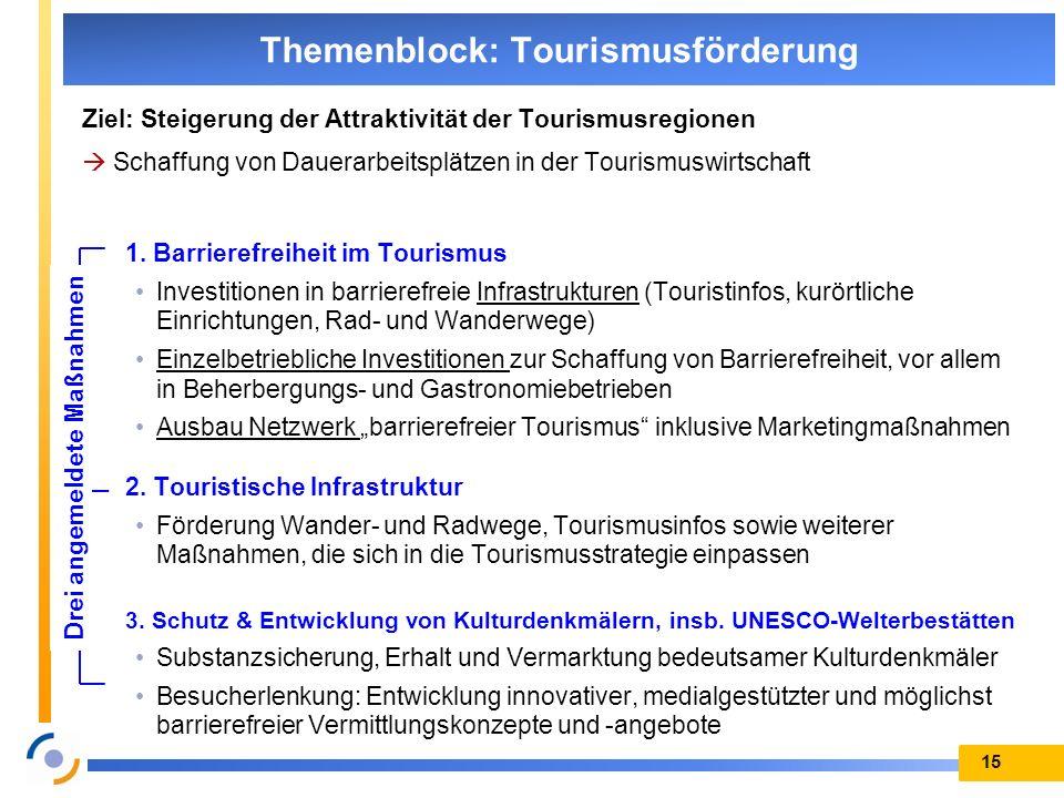 15 Ziel: Steigerung der Attraktivität der Tourismusregionen Schaffung von Dauerarbeitsplätzen in der Tourismuswirtschaft Themenblock: Tourismusförderu