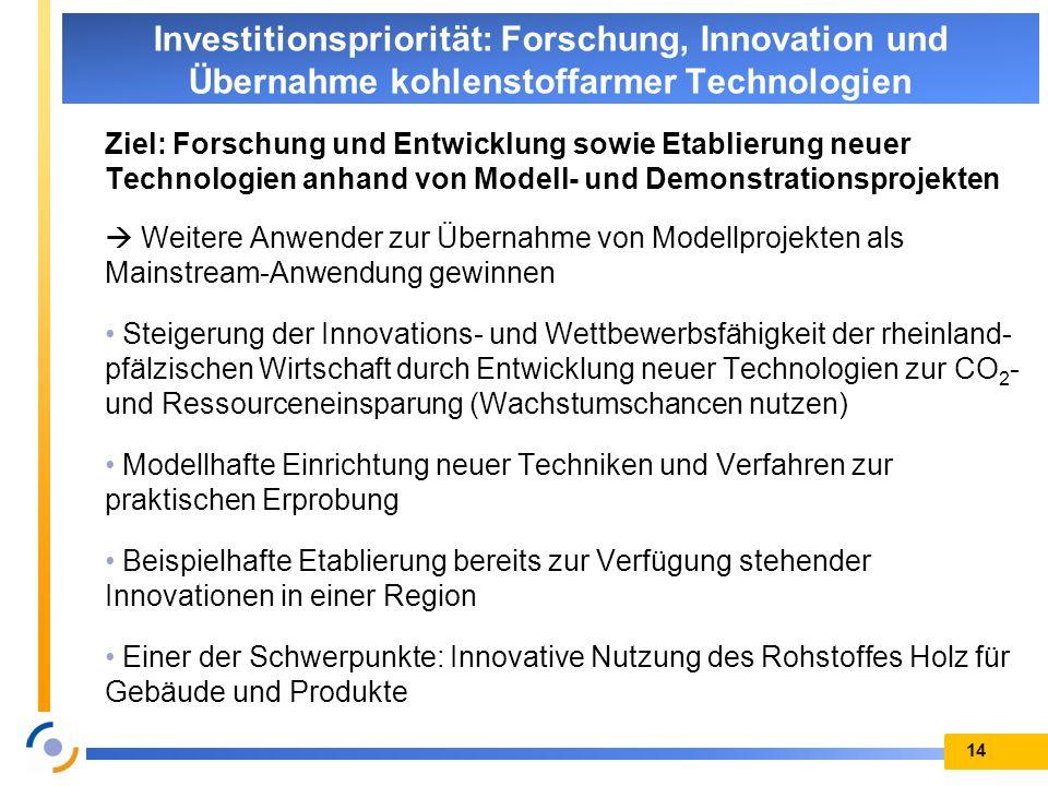Ziel: Forschung und Entwicklung sowie Etablierung neuer Technologien anhand von Modell- und Demonstrationsprojekten Weitere Anwender zur Übernahme von
