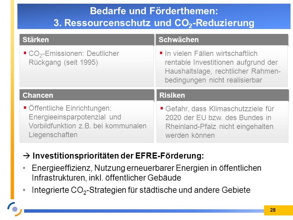 Risiken Gefahr, dass Klimaschutzziele für 2020 der EU bzw. des Bundes in Rheinland-Pfalz nicht eingehalten werden können 28 Bedarfe und Förderthemen: