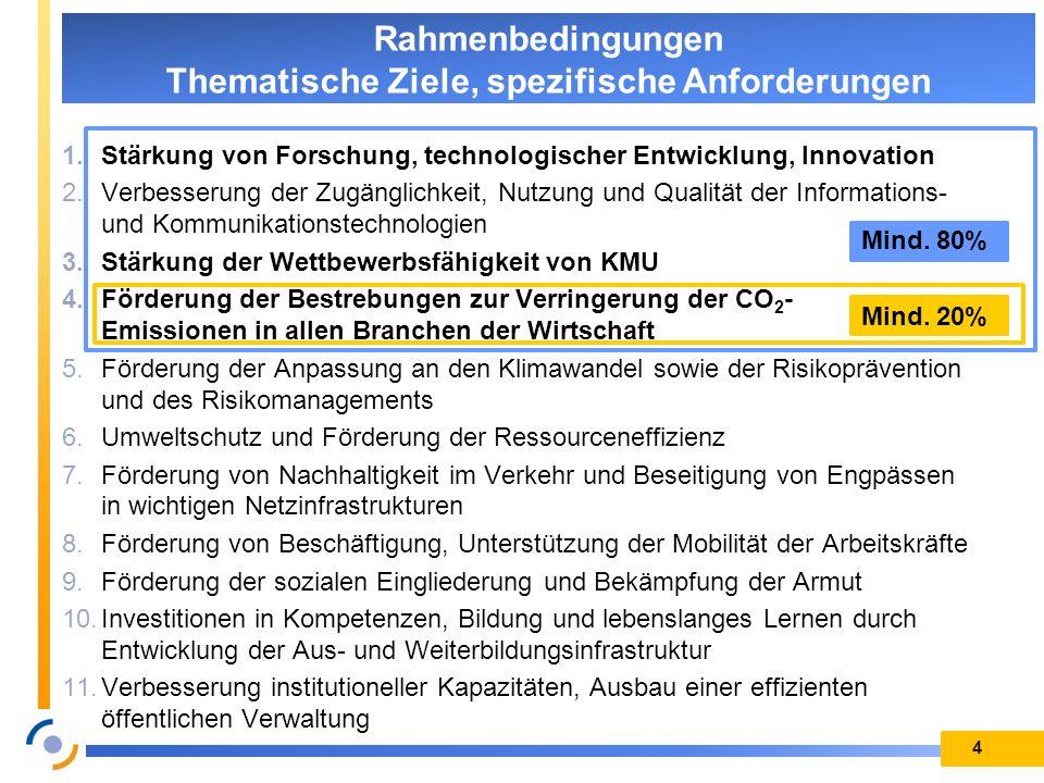 1.Stärkung von Forschung, technologischer Entwicklung, Innovation 2.Verbesserung der Zugänglichkeit, Nutzung und Qualität der Informations- und Kommun