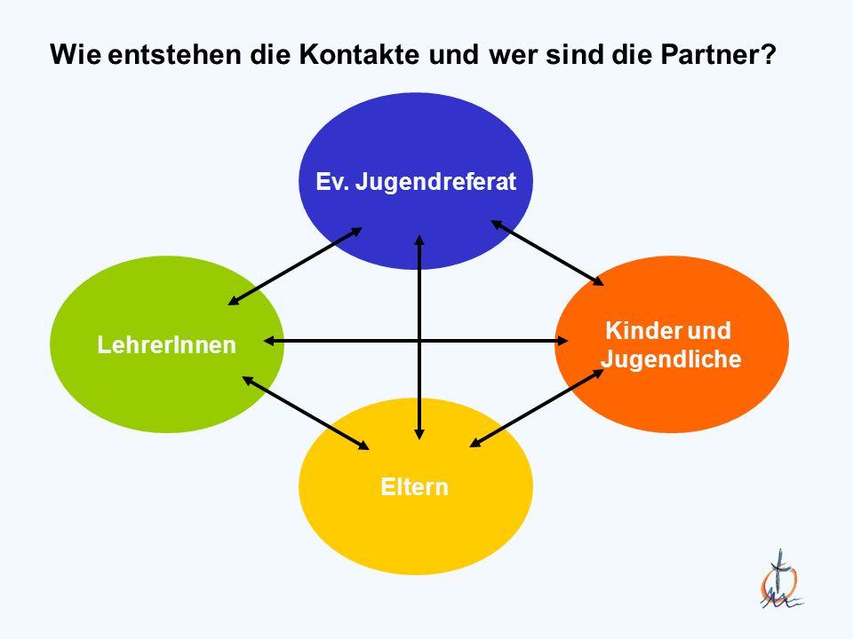 Ev. Jugendreferat LehrerInnen Kinder und Jugendliche Eltern Wie entstehen die Kontakte und wer sind die Partner?