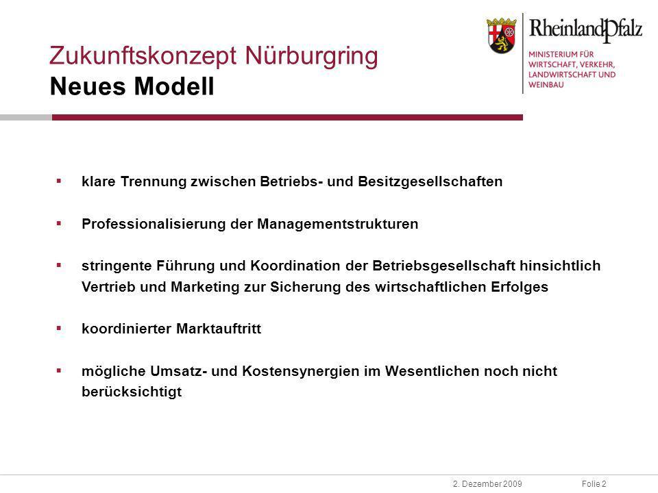 Folie 22. Dezember 2009 Zukunftskonzept Nürburgring Neues Modell klare Trennung zwischen Betriebs- und Besitzgesellschaften Professionalisierung der M