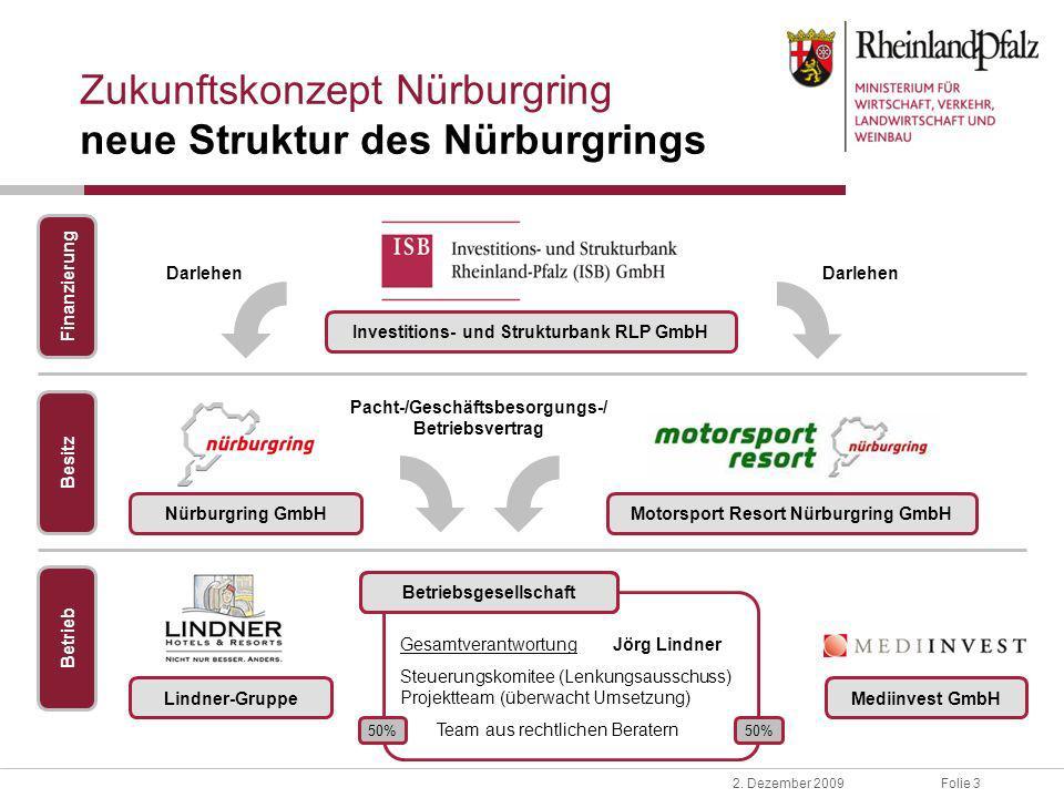 Folie 32. Dezember 2009 Nürburgring GmbH Zukunftskonzept Nürburgring neue Struktur des Nürburgrings Investitions- und Strukturbank RLP GmbH Motorsport