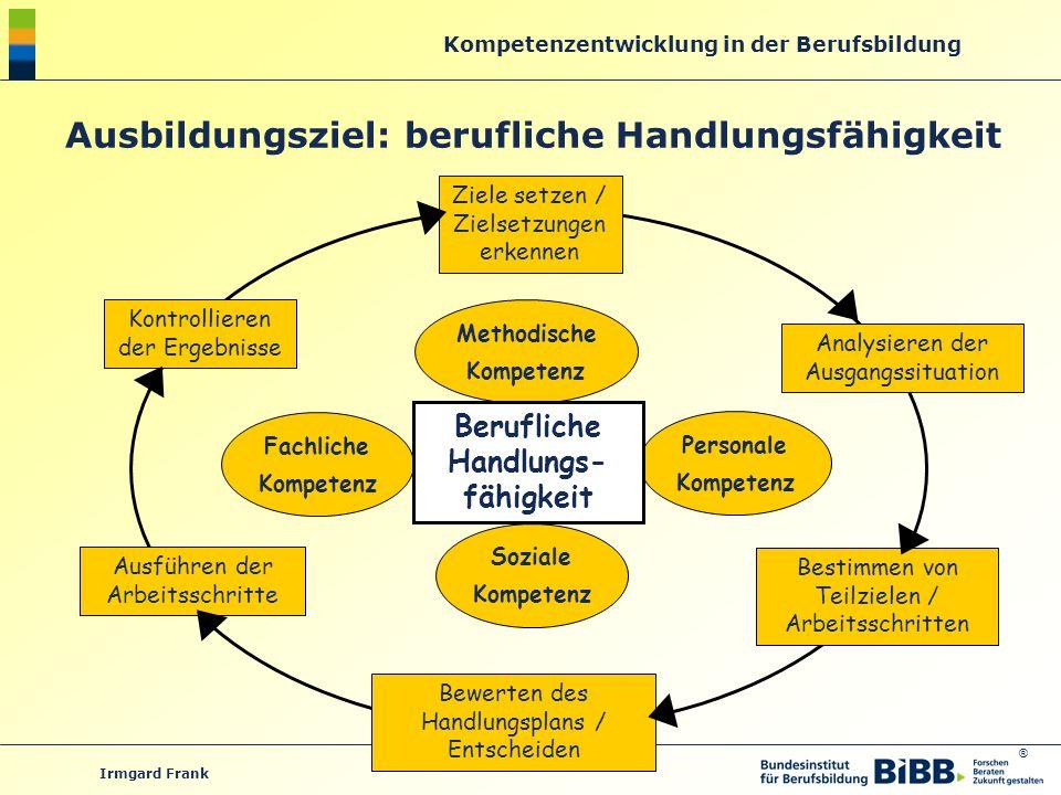 ® Kompetenzentwicklung in der Berufsbildung Irmgard Frank Ausbildungsziel: berufliche Handlungsfähigkeit Methodische Kompetenz Personale Kompetenz Fac