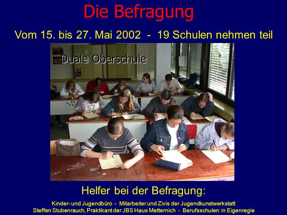 Die Befragung Vom 15. bis 27. Mai 2002 - 19 Schulen nehmen teil Helfer bei der Befragung: Kinder- und Jugendbüro - Mitarbeiter und Zivis der Jugendkun