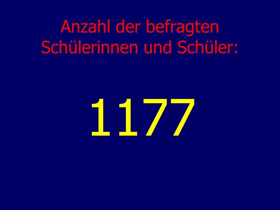Anzahl der befragten Schülerinnen und Schüler: 1177