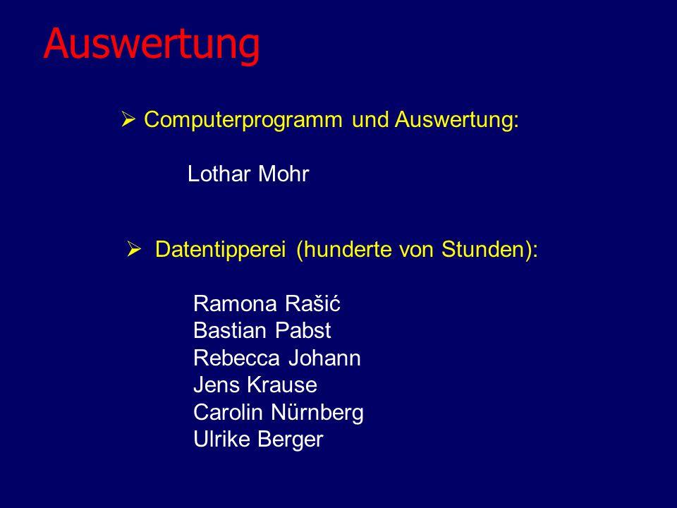 Auswertung Computerprogramm und Auswertung: Lothar Mohr Datentipperei (hunderte von Stunden): Ramona Rašić Bastian Pabst Rebecca Johann Jens Krause Ca