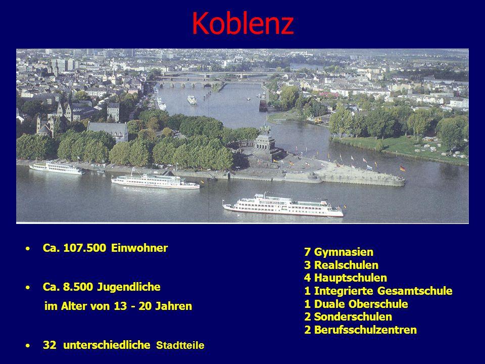 Koblenz 7 Gymnasien 3 Realschulen 4 Hauptschulen 1 Integrierte Gesamtschule 1 Duale Oberschule 2 Sonderschulen 2 Berufsschulzentren Ca. 107.500 Einwoh