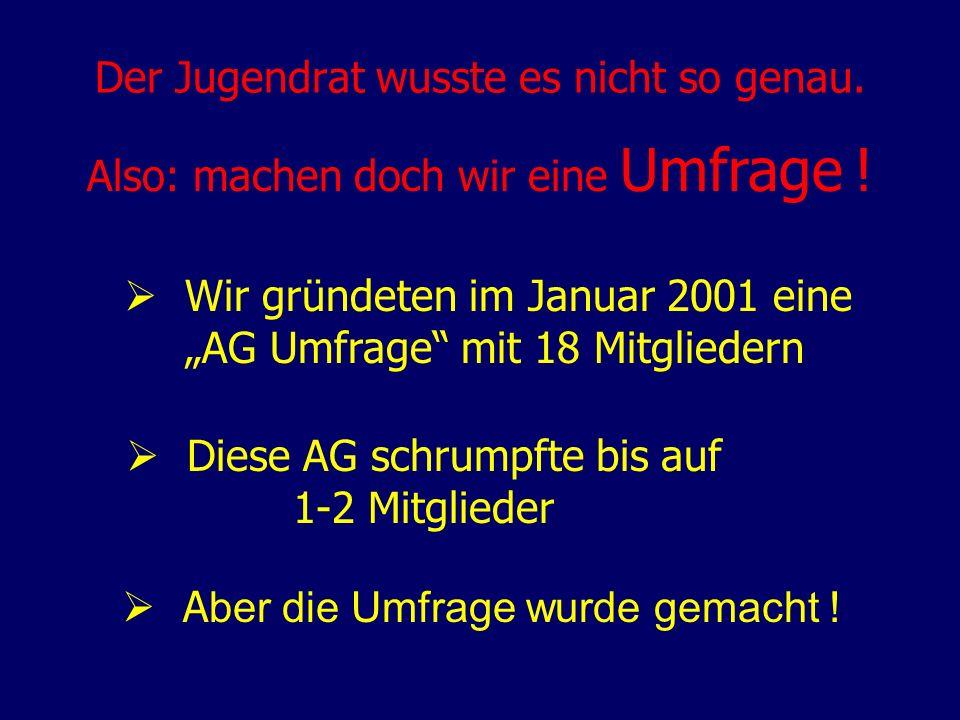 Zielgruppe Koblenzer Jugendliche im Alter von 13- 20 Jahren Fragebogen Methode Einfach/ Mehrfachwahlantworten Offene Fragen Anonym (nur Alter/Geschlecht/Schulart)