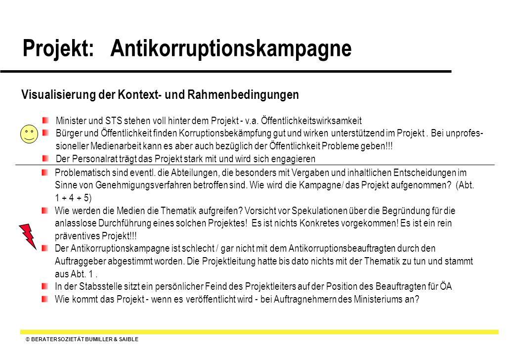 © BERATERSOZIETÄT BUMILLER & SAIBLE Projekt: Antikorruptionskampagne Visualisierung der Kontext- und Rahmenbedingungen Minister und STS stehen voll hi