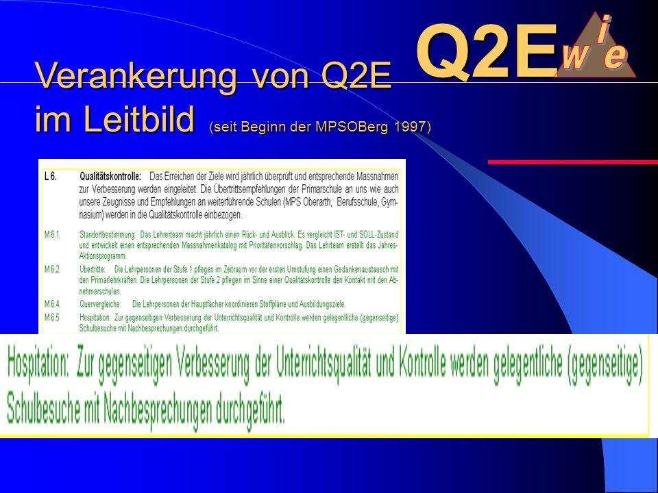 Q2E Verankerung von Q2E im Leitbild (seit Beginn der MPSOBerg 1997)