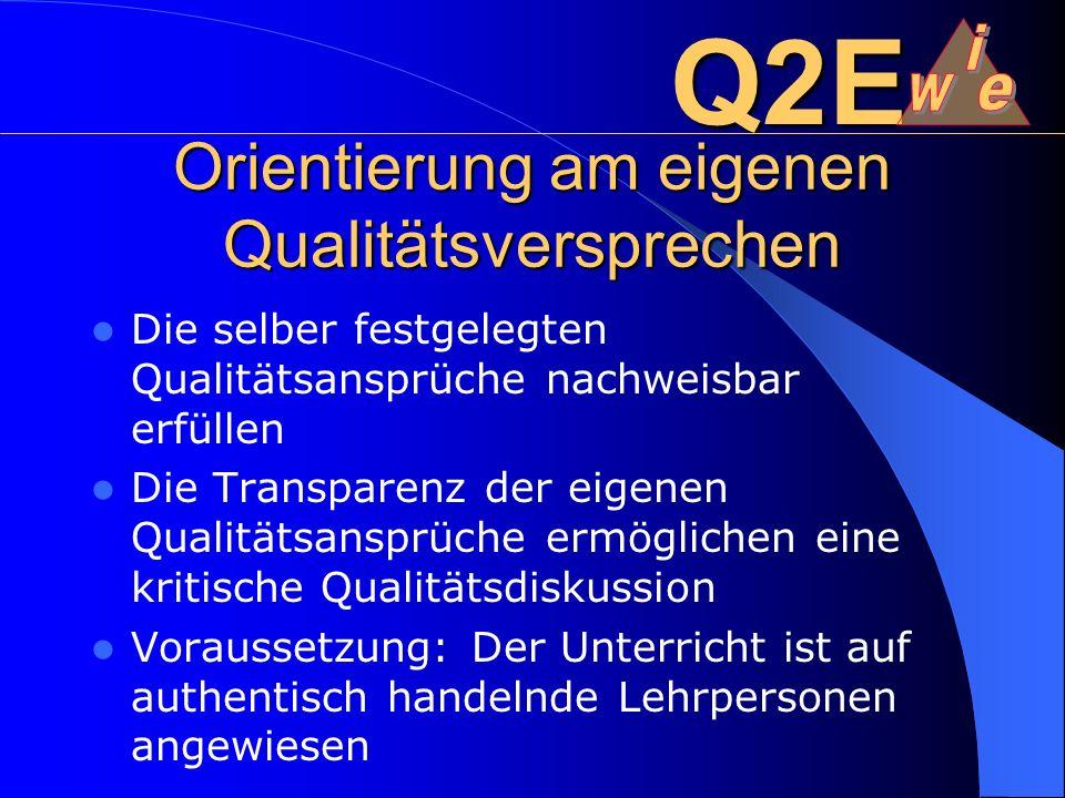 Orientierung am eigenen Qualitätsversprechen Die selber festgelegten Qualitätsansprüche nachweisbar erfüllen Die Transparenz der eigenen Qualitätsansprüche ermöglichen eine kritische Qualitätsdiskussion Voraussetzung: Der Unterricht ist auf authentisch handelnde Lehrpersonen angewiesen Q2E