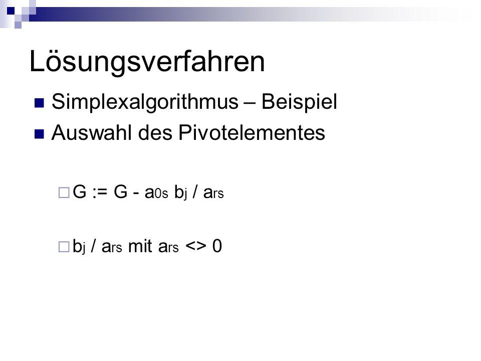Lösungsverfahren Simplexalgorithmus – Beispiel Auswahl des Pivotelementes G := G - a 0s b j / a rs b j / a rs mit a rs <> 0